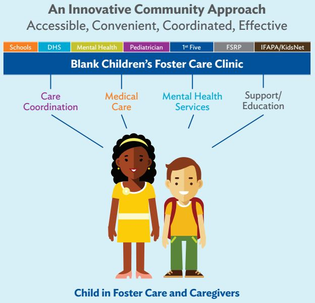 mental health in foster care Assessing the effects of foster care the national alumni study's final report mental health outcomes reveals that foster care alumni are experiencing mental health illnesses at rates higher than those of the general population.